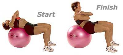 SISSEL® Gymnastikball: Bauchbeugen