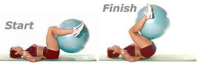 SISSEL® Gymnastikball: Bauchmuskeltraining