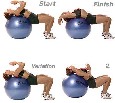 SISSEL® Gymnastikball: Rücken- und Unterleibsstretch