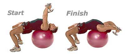 SISSEL® Gymnastikball: Hantelheben