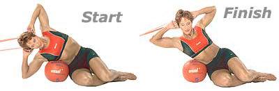 SISSEL® Fitband und Medizinball: Seitliches Bauch- und Rückentraining